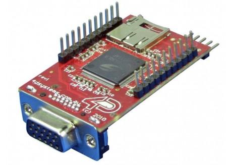 Controlador uVGA-II (SGC)
