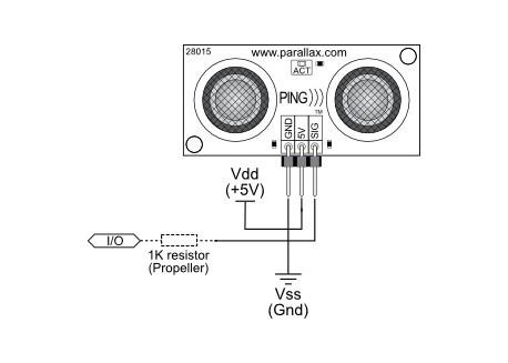 Sensor de distancia por ultrasonidos PING