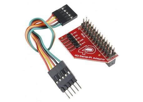 Adaptador 4D Serial Pi