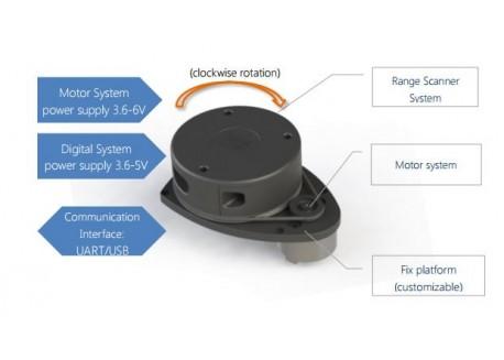 Escáner láser 360 grados RPLiDAR