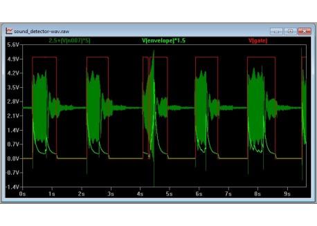 Detector de sonido