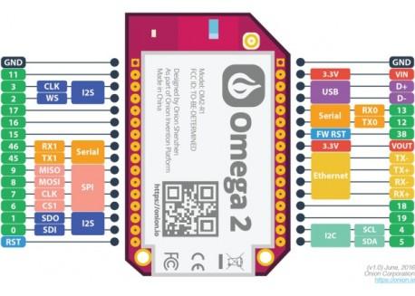 Onion Omega2 Plus (128Mb)