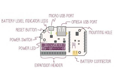 Omega Power Dock 2