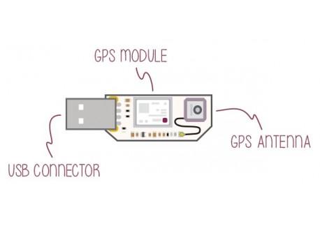 Omega GPS Expansion
